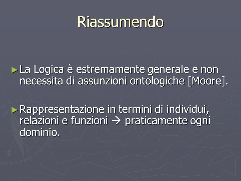 Riassumendo La Logica è estremamente generale e non necessita di assunzioni ontologiche [Moore].
